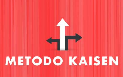 ¿Qué es el método Kaizen?
